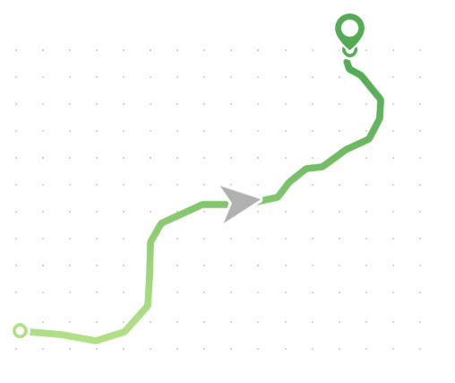 The path to perfect landing page