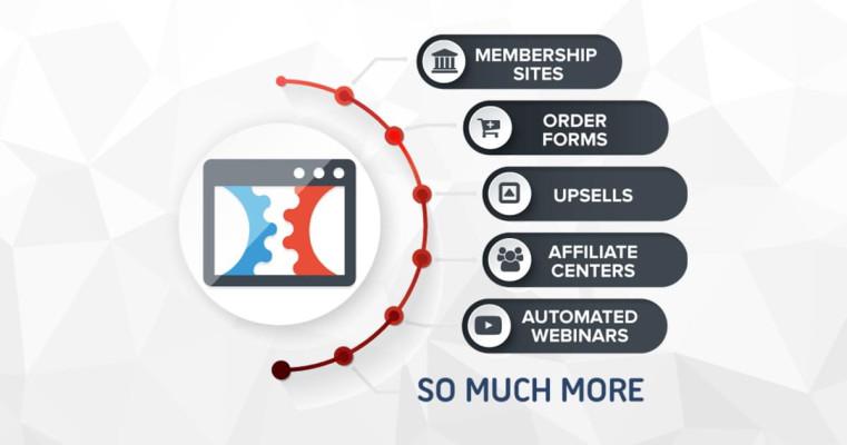 clickfunnels.com